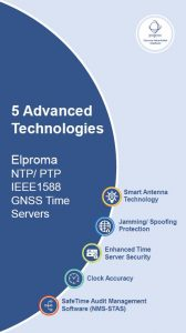 5 advanced technologies NTP/PTP Time Server